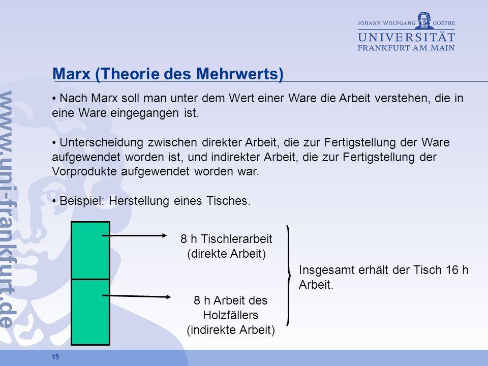 19 Marx (Theorie des Mehrwerts) Nach Marx soll man unter dem Wert einer Ware die Arbeit verstehen, die in eine Ware eingegangen ist. Unterscheidung zw