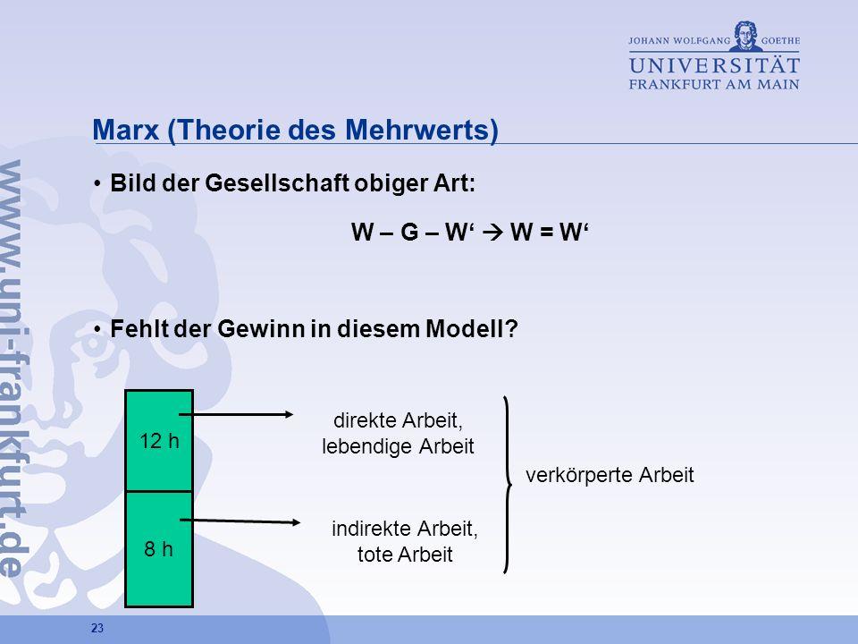 23 Marx (Theorie des Mehrwerts) Bild der Gesellschaft obiger Art: W – G – W W = W Fehlt der Gewinn in diesem Modell? 8 h 12 h direkte Arbeit, lebendig