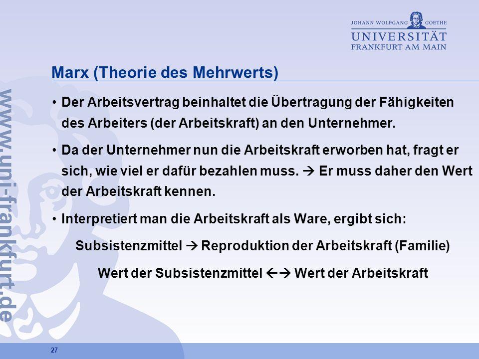 27 Marx (Theorie des Mehrwerts) Der Arbeitsvertrag beinhaltet die Übertragung der Fähigkeiten des Arbeiters (der Arbeitskraft) an den Unternehmer. Da