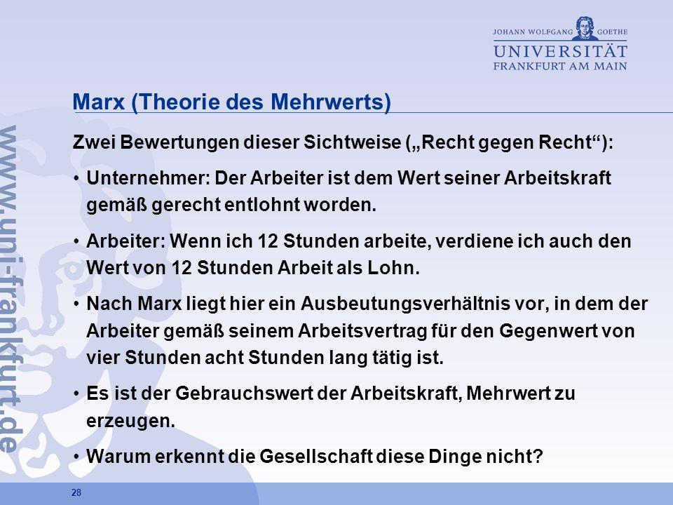 28 Marx (Theorie des Mehrwerts) Zwei Bewertungen dieser Sichtweise (Recht gegen Recht): Unternehmer: Der Arbeiter ist dem Wert seiner Arbeitskraft gem