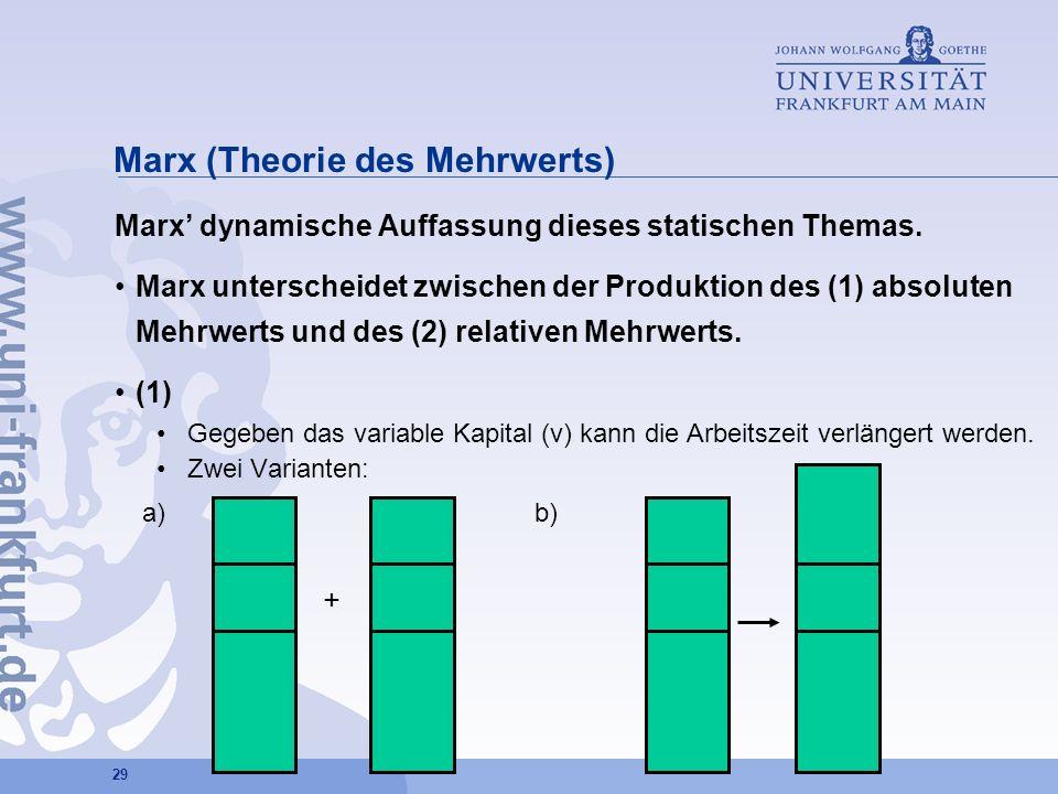 29 Marx (Theorie des Mehrwerts) Marx dynamische Auffassung dieses statischen Themas. Marx unterscheidet zwischen der Produktion des (1) absoluten Mehr