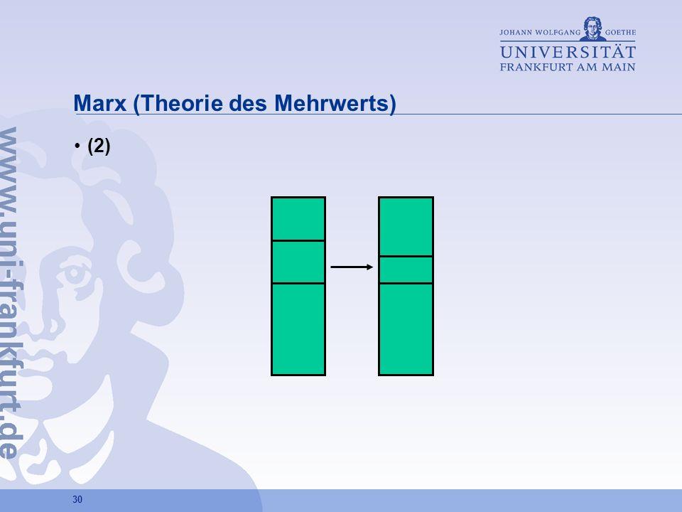 30 Marx (Theorie des Mehrwerts) (2)