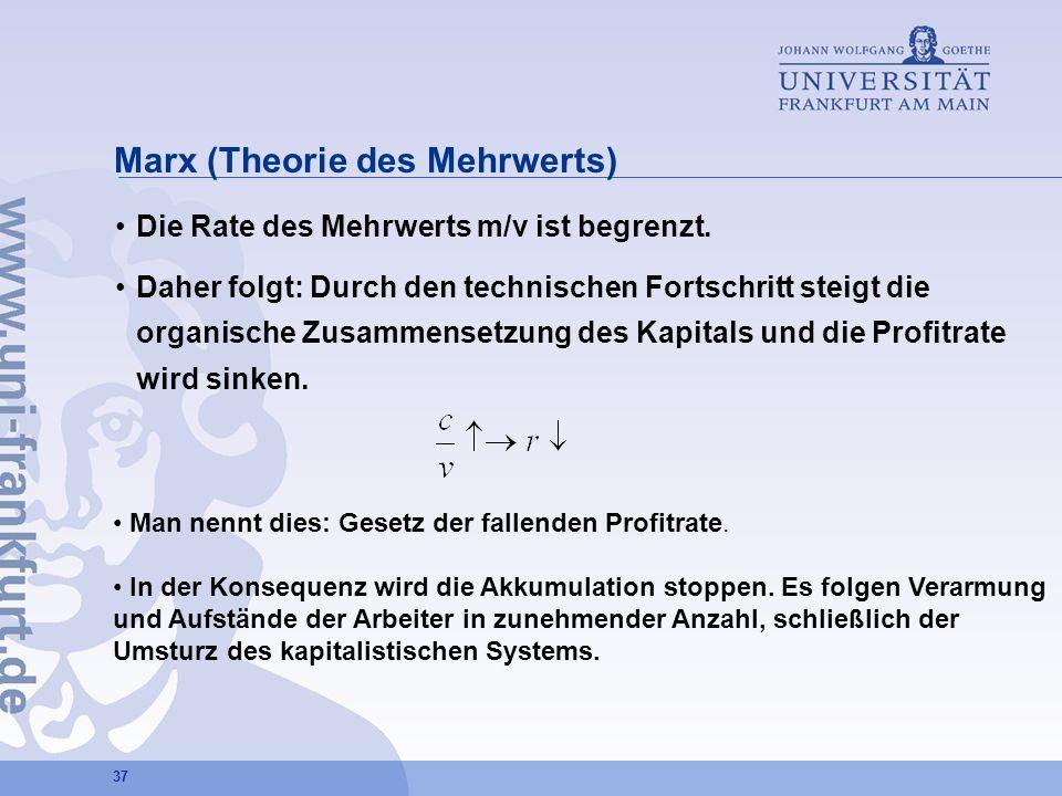 37 Marx (Theorie des Mehrwerts) Die Rate des Mehrwerts m/v ist begrenzt. Daher folgt: Durch den technischen Fortschritt steigt die organische Zusammen