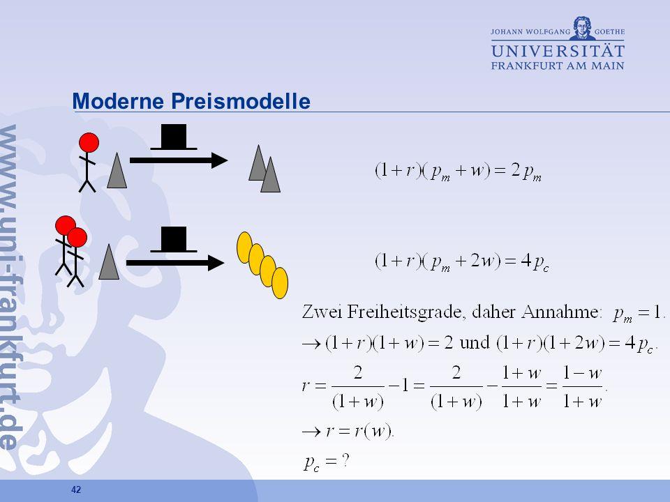 42 Moderne Preismodelle