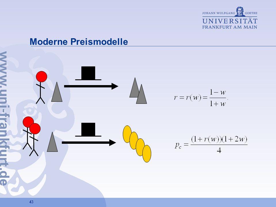 43 Moderne Preismodelle