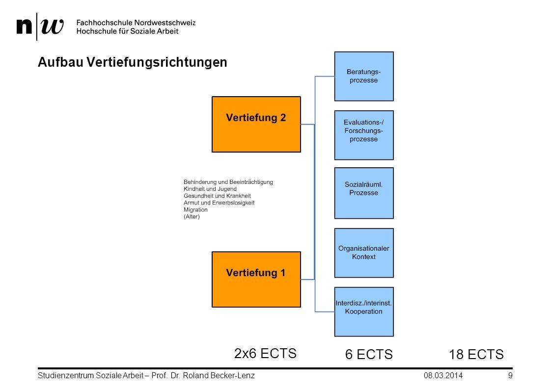 08.03.2014Studienzentrum Soziale Arbeit – Prof. Dr. Roland Becker-Lenz9 Aufbau Vertiefungsrichtungen 18 ECTS 2x6 ECTS 6 ECTS