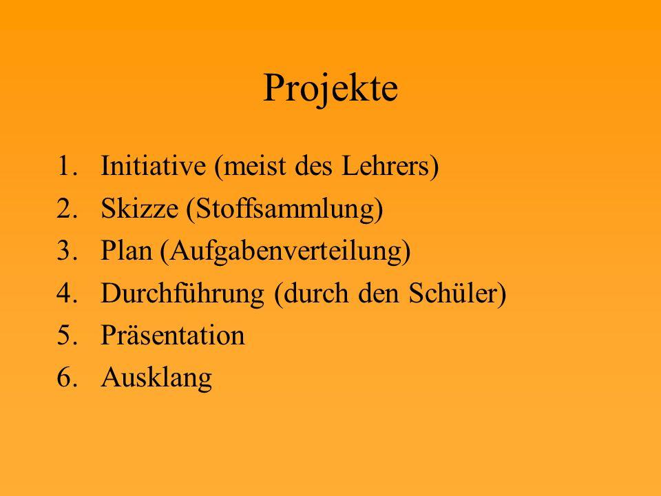 Projekte 1.Initiative (meist des Lehrers) 2.Skizze (Stoffsammlung) 3.Plan (Aufgabenverteilung) 4.Durchführung (durch den Schüler) 5.Präsentation 6.Ausklang