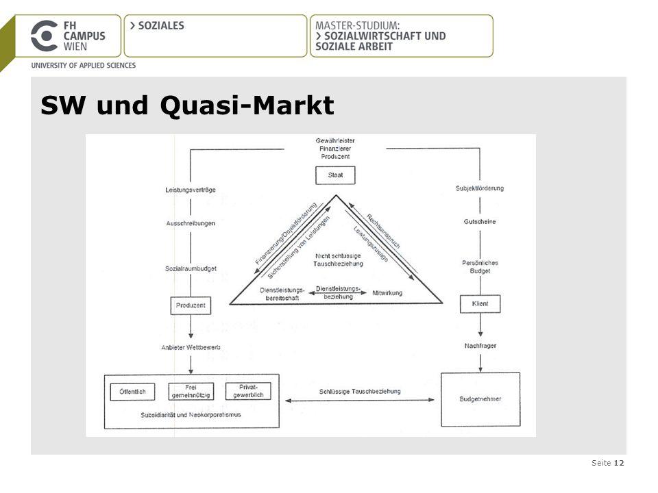 Seite 12 SW und Quasi-Markt