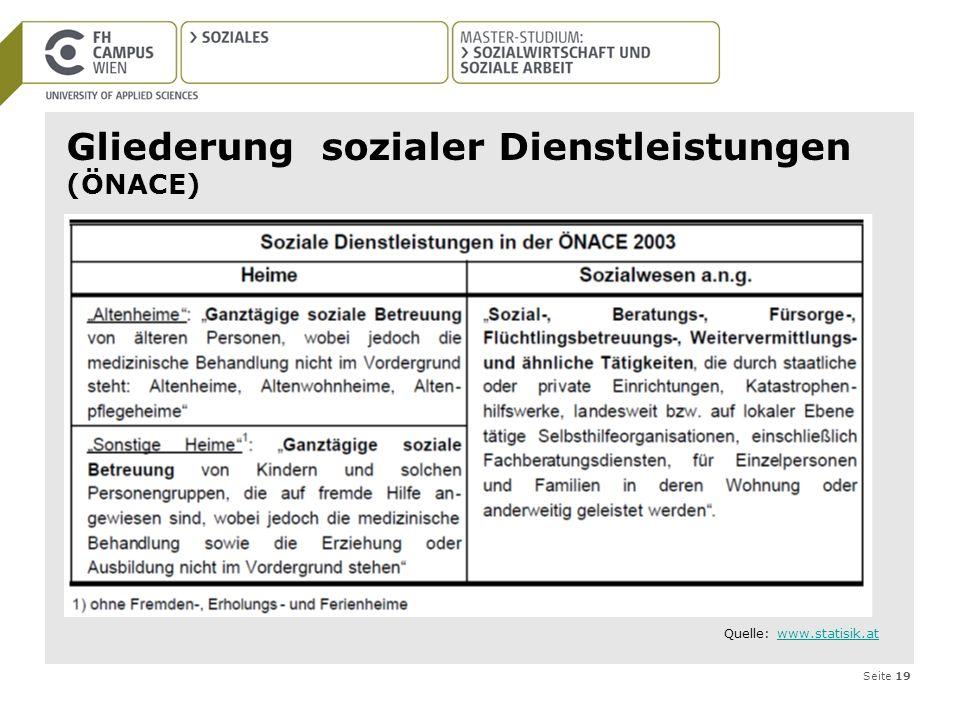Seite 19 Gliederung sozialer Dienstleistungen (ÖNACE) Quelle: www.statisik.atwww.statisik.at