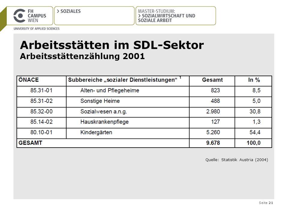 Seite 21 Arbeitsstätten im SDL-Sektor Arbeitsstättenzählung 2001 Quelle: Statistik Austria (2004)