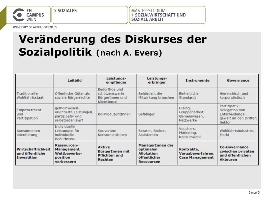 Seite 14 SW: Teil des Wohlfahrtsstaates > Ausdruck der Wohlfahrtskultur > Umsetzung der sozialpolitischen Ziele > Primär öffentlich finanziert
