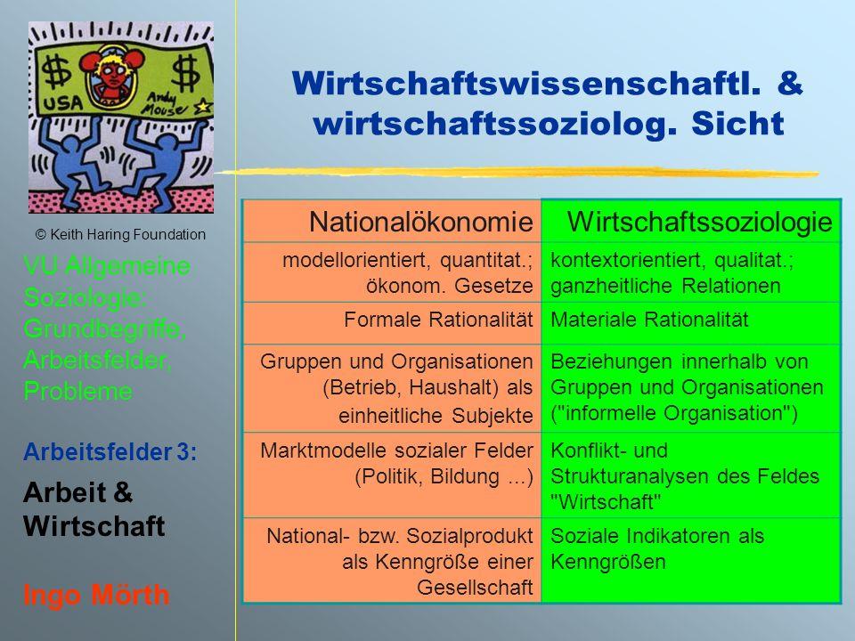 © Keith Haring Foundation VU Allgemeine Soziologie: Grundbegriffe, Arbeitsfelder, Probleme Arbeitsfelder 3: Arbeit & Wirtschaft Ingo Mörth Wirtschaftswissenschaftl.