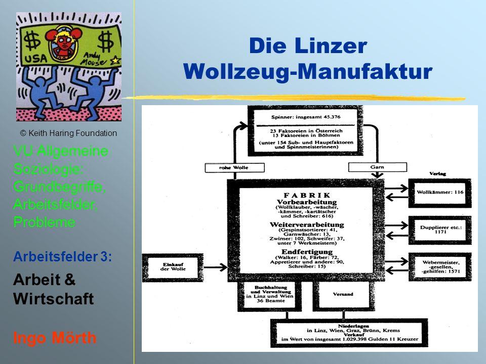 © Keith Haring Foundation VU Allgemeine Soziologie: Grundbegriffe, Arbeitsfelder, Probleme Arbeitsfelder 3: Arbeit & Wirtschaft Ingo Mörth Die Linzer Wollzeug-Manufaktur