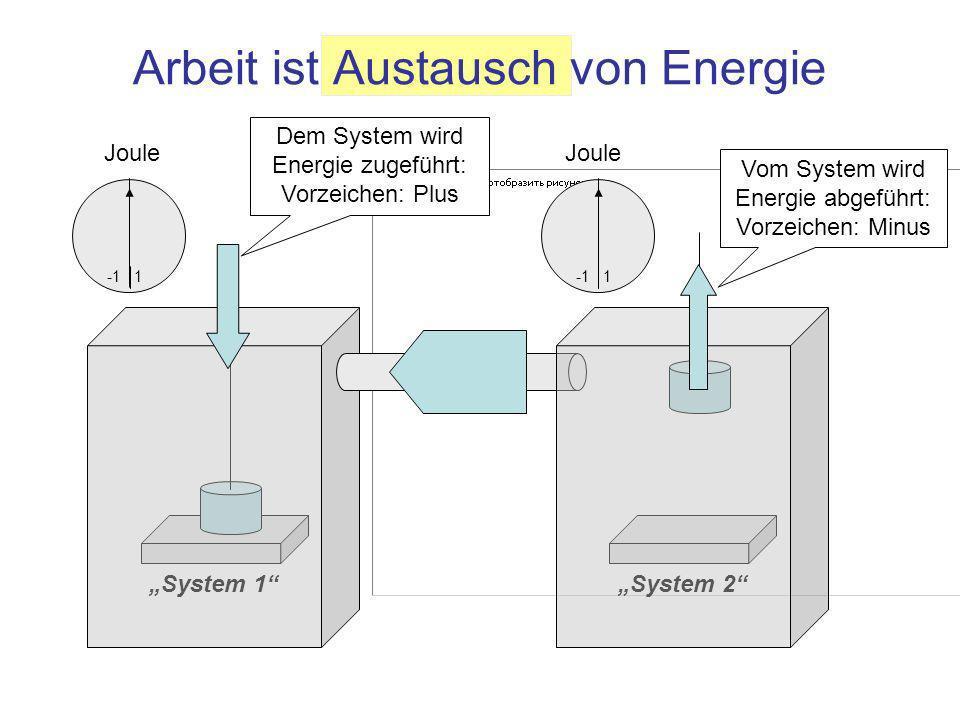 Arbeit ist Austausch von Energie System 1System 2 Dem System wird Energie zugeführt: Vorzeichen: Plus Vom System wird Energie abgeführt: Vorzeichen: M