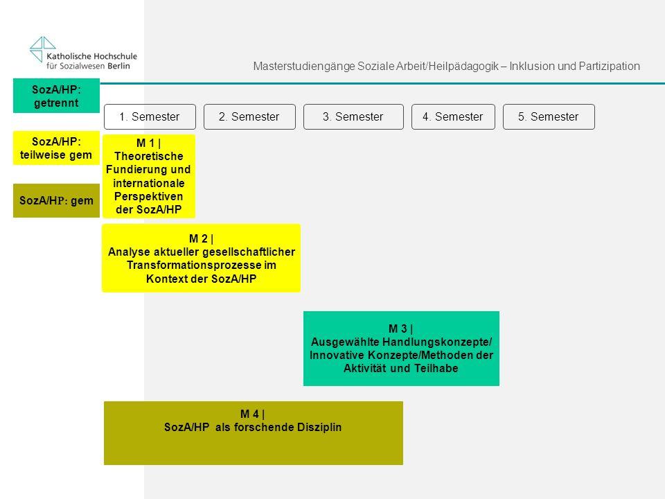 Masterstudiengänge Soziale Arbeit/Heilpädagogik – Inklusion und Partizipation M 4 | SozA/HP als forschende Disziplin M 1 | Theoretische Fundierung und