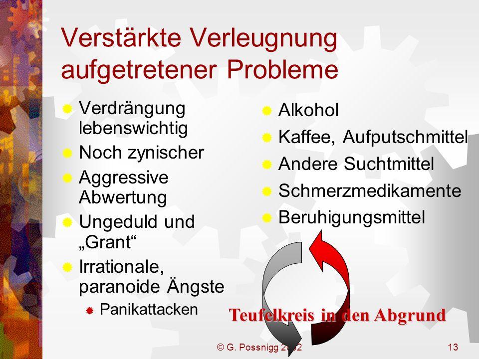© G. Possnigg 200213 Teufelkreis in den Abgrund Verstärkte Verleugnung aufgetretener Probleme Verdrängung lebenswichtig Noch zynischer Aggressive Abwe