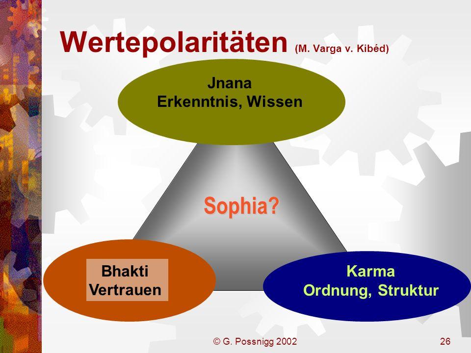 © G. Possnigg 200226 Bhakti Vertrauen Wertepolaritäten (M. Varga v. Kibéd) Jnana Erkenntnis, Wissen Karma Ordnung, Struktur Sophia?