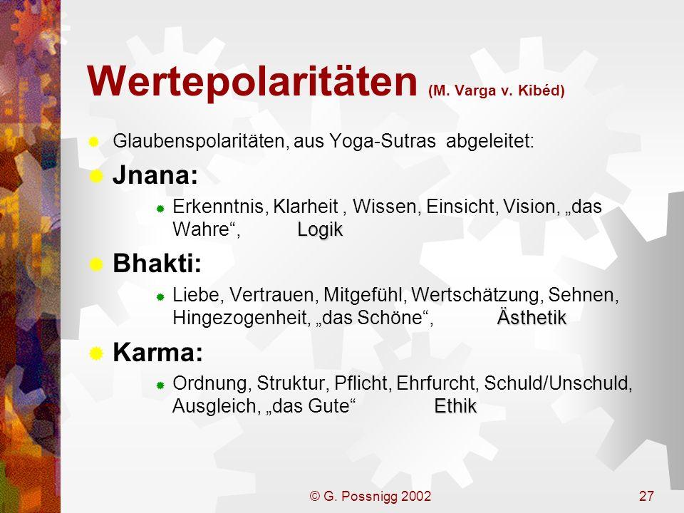© G. Possnigg 200227 Wertepolaritäten (M. Varga v. Kibéd) Glaubenspolaritäten, aus Yoga-Sutras abgeleitet: Jnana: Logik Erkenntnis, Klarheit, Wissen,
