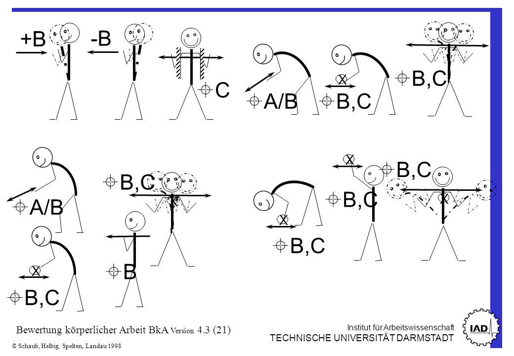 Institut für Arbeitswissenschaft TECHNISCHE UNIVERSITÄT DARMSTADT © Schaub, Helbig, Spelten, Landau 1998 Bewertung körperlicher Arbeit BkA Version 4.3 (21) +B -B ±C±C ±B,C X X X X ±A/B ±B±B X ±B,C X