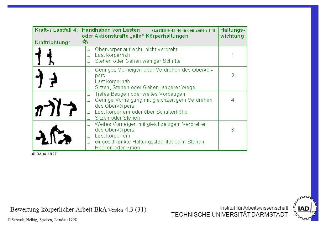 Institut für Arbeitswissenschaft TECHNISCHE UNIVERSITÄT DARMSTADT © Schaub, Helbig, Spelten, Landau 1998 Bewertung körperlicher Arbeit BkA Version 4.3 (31)