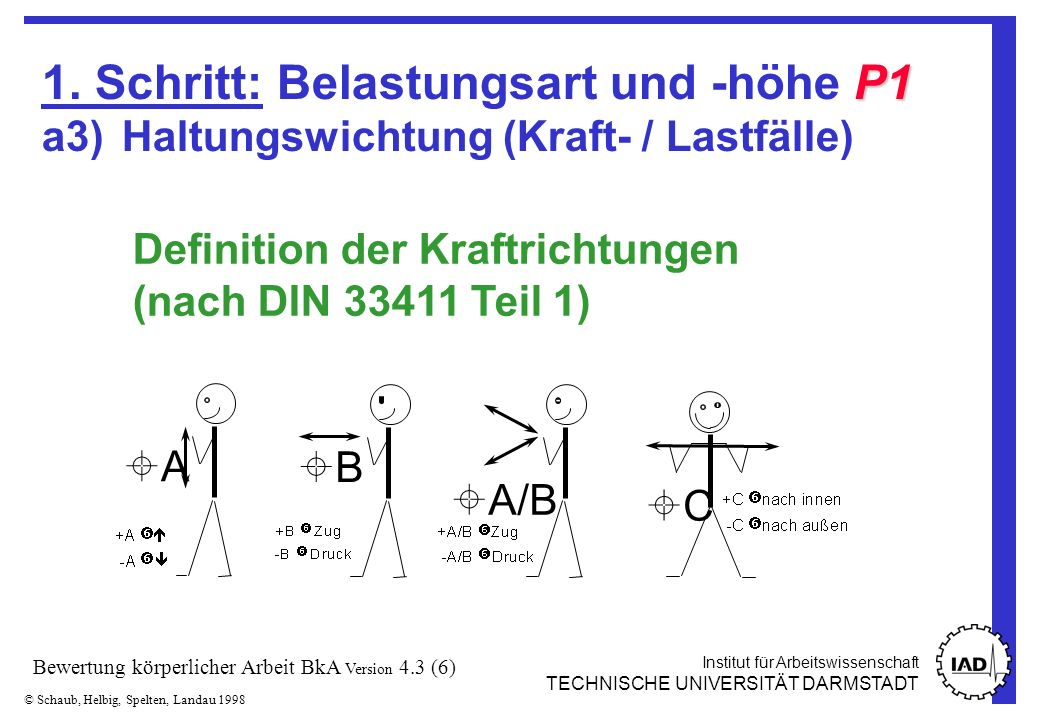 Institut für Arbeitswissenschaft TECHNISCHE UNIVERSITÄT DARMSTADT © Schaub, Helbig, Spelten, Landau 1998 Bewertung körperlicher Arbeit BkA Version 4.3 (6) P1 1.