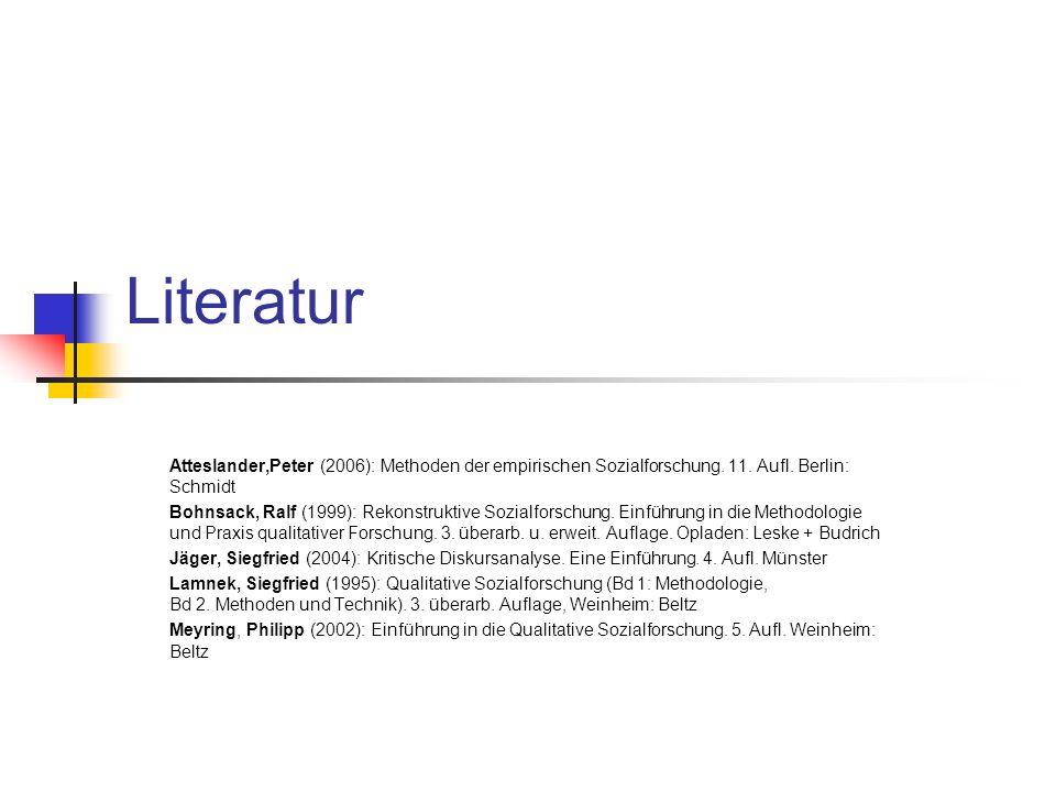 Literatur Atteslander,Peter (2006): Methoden der empirischen Sozialforschung.