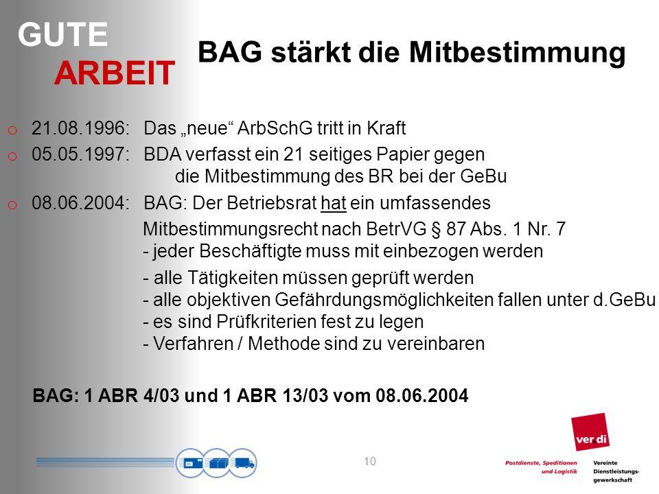 GUTE ARBEIT BAG stärkt die Mitbestimmung o 21.08.1996: Das neue ArbSchG tritt in Kraft o 05.05.1997: BDA verfasst ein 21 seitiges Papier gegen die Mitbestimmung des BR bei der GeBu o 08.06.2004: BAG: Der Betriebsrat hat ein umfassendes Mitbestimmungsrecht nach BetrVG § 87 Abs.