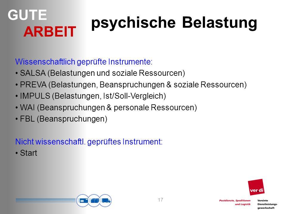 GUTE ARBEIT psychische Belastung Wissenschaftlich geprüfte Instrumente: SALSA (Belastungen und soziale Ressourcen) PREVA (Belastungen, Beanspruchungen & soziale Ressourcen) IMPULS (Belastungen, Ist/Soll-Vergleich) WAI (Beanspruchungen & personale Ressourcen) FBL (Beanspruchungen) Nicht wissenschaftl.