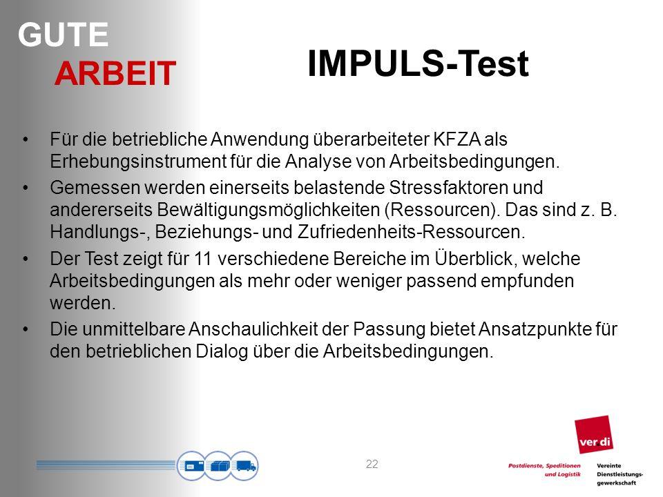 GUTE ARBEIT 22 Für die betriebliche Anwendung überarbeiteter KFZA als Erhebungsinstrument für die Analyse von Arbeitsbedingungen.