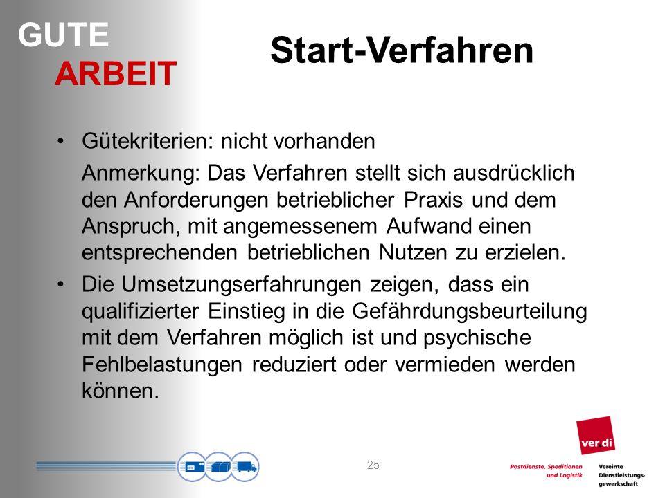 GUTE ARBEIT 25 Start-Verfahren Gütekriterien: nicht vorhanden Anmerkung: Das Verfahren stellt sich ausdrücklich den Anforderungen betrieblicher Praxis und dem Anspruch, mit angemessenem Aufwand einen entsprechenden betrieblichen Nutzen zu erzielen.