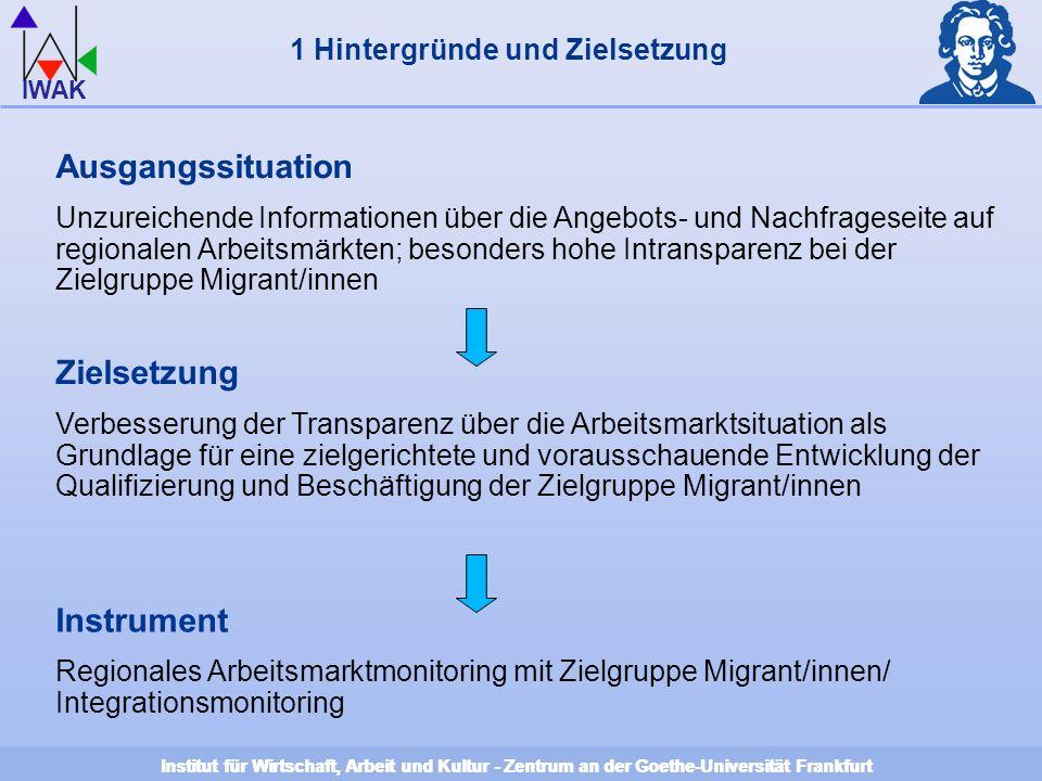 Institut für Wirtschaft, Arbeit und Kultur - Zentrum an der Goethe-Universität Frankfurt IWAK Institut für Wirtschaft, Arbeit und Kultur - Zentrum an der Goethe-Universität Frankfurt Ausgangssituation Unzureichende Informationen über die Angebots- und Nachfrageseite auf regionalen Arbeitsmärkten; besonders hohe Intransparenz bei der Zielgruppe Migrant/innen 1 Hintergründe und Zielsetzung Zielsetzung Verbesserung der Transparenz über die Arbeitsmarktsituation als Grundlage für eine zielgerichtete und vorausschauende Entwicklung der Qualifizierung und Beschäftigung der Zielgruppe Migrant/innen Instrument Regionales Arbeitsmarktmonitoring mit Zielgruppe Migrant/innen/ Integrationsmonitoring