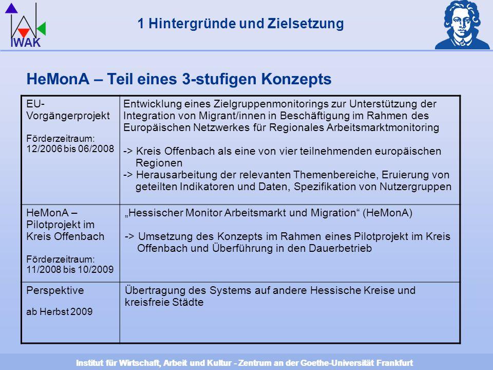 Institut für Wirtschaft, Arbeit und Kultur - Zentrum an der Goethe-Universität Frankfurt IWAK Institut für Wirtschaft, Arbeit und Kultur - Zentrum an der Goethe-Universität Frankfurt HeMonA – Teil eines 3-stufigen Konzepts EU- Vorgängerprojekt Förderzeitraum: 12/2006 bis 06/2008 HeMonA – Pilotprojekt im Kreis Offenbach Förderzeitraum: 11/2008 bis 10/2009 Hessischer Monitor Arbeitsmarkt und Migration (HeMonA) -> Umsetzung des Konzepts im Rahmen eines Pilotprojekt im Kreis Offenbach und Überführung in den Dauerbetrieb Perspektive ab Herbst 2009 Übertragung des Systems auf andere Hessische Kreise und kreisfreie Städte Entwicklung eines Zielgruppenmonitorings zur Unterstützung der Integration von Migrant/innen in Beschäftigung im Rahmen des Europäischen Netzwerkes für Regionales Arbeitsmarktmonitoring -> Kreis Offenbach als eine von vier teilnehmenden europäischen Regionen -> Herausarbeitung der relevanten Themenbereiche, Eruierung von geteilten Indikatoren und Daten, Spezifikation von Nutzergruppen 1 Hintergründe und Zielsetzung