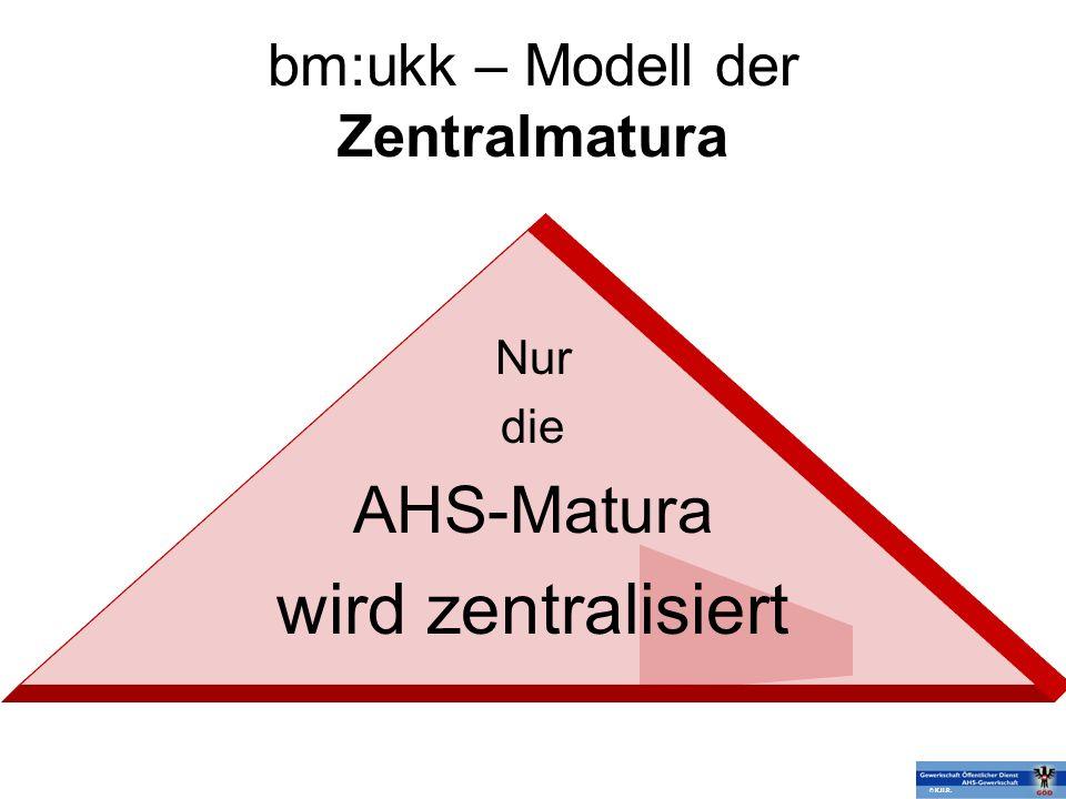 bm:ukk Modell der Zentralmatura Zentralisierung nur für AHS Jahresprüfungen werden abgeschafft Vorwissen- schaftliche Arbeit (FBA) Schriftliche Klausur vollzentral Mündliche Prüfung Matura basiert auf 3 voneinander unabhängigen Säulen © K.H.R.