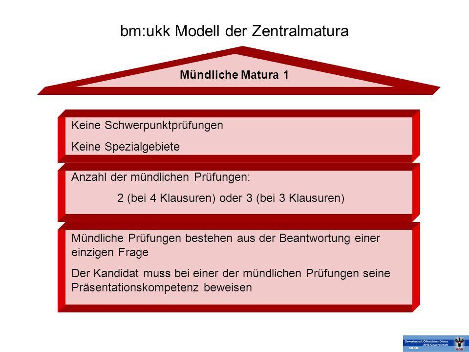 bm:ukk Modell der Zentralmatura Mündliche Matura 1 Keine Schwerpunktprüfungen Keine Spezialgebiete Anzahl der mündlichen Prüfungen: 2 (bei 4 Klausuren