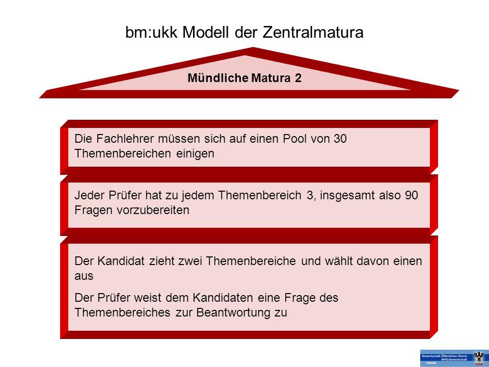 bm:ukk Modell der Zentralmatura Mündliche Matura 2 Die Fachlehrer müssen sich auf einen Pool von 30 Themenbereichen einigen Jeder Prüfer hat zu jedem