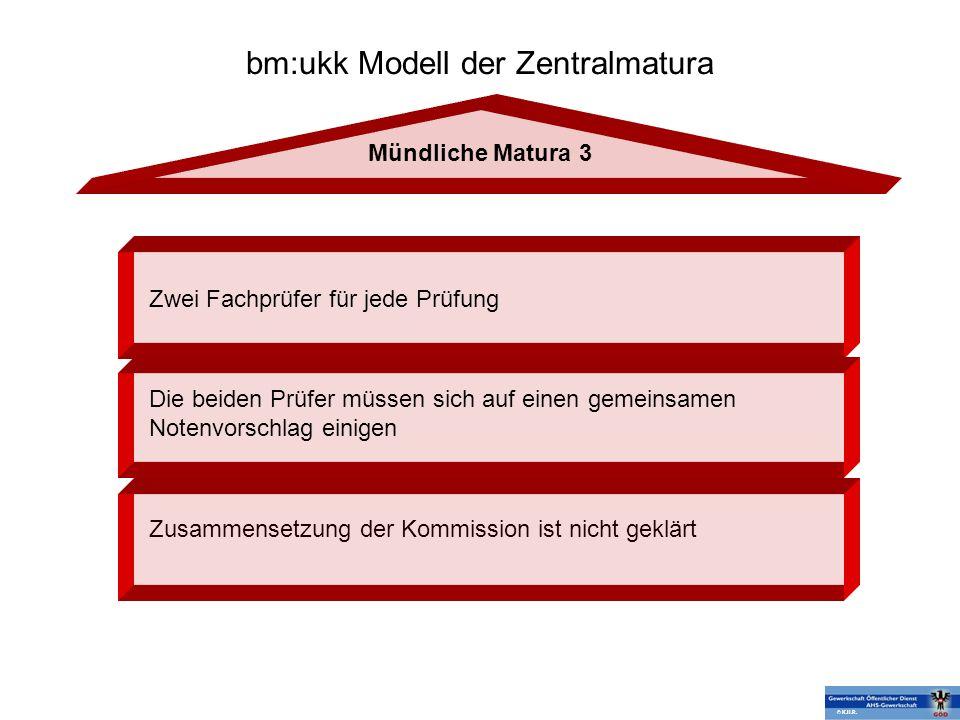 bm:ukk Modell der Zentralmatura Mündliche Matura 3 Zwei Fachprüfer für jede Prüfung Die beiden Prüfer müssen sich auf einen gemeinsamen Notenvorschlag