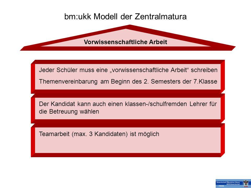 bm:ukk Modell der Zentralmatura Vorwissenschaftliche Arbeit Jeder Schüler muss eine vorwissenschaftliche Arbeit schreiben Themenvereinbarung am Beginn des 2.