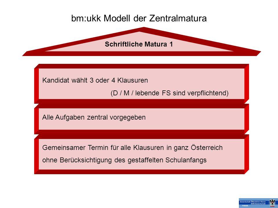 bm:ukk Modell der Zentralmatura Schriftliche Matura 1 Kandidat wählt 3 oder 4 Klausuren (D / M / lebende FS sind verpflichtend) Alle Aufgaben zentral