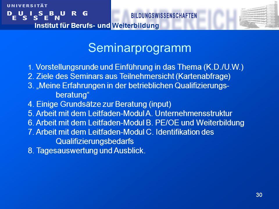 Institut für Berufs- und Weiterbildung 30 Seminarprogramm 1. Vorstellungsrunde und Einführung in das Thema (K.D./U.W.) 2. Ziele des Seminars aus Teiln