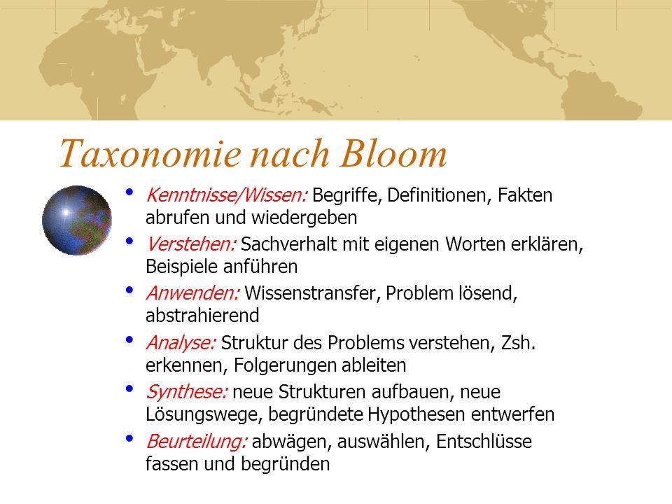 Taxonomie nach Bloom Kenntnisse/Wissen: Begriffe, Definitionen, Fakten abrufen und wiedergeben Verstehen: Sachverhalt mit eigenen Worten erklären, Bei
