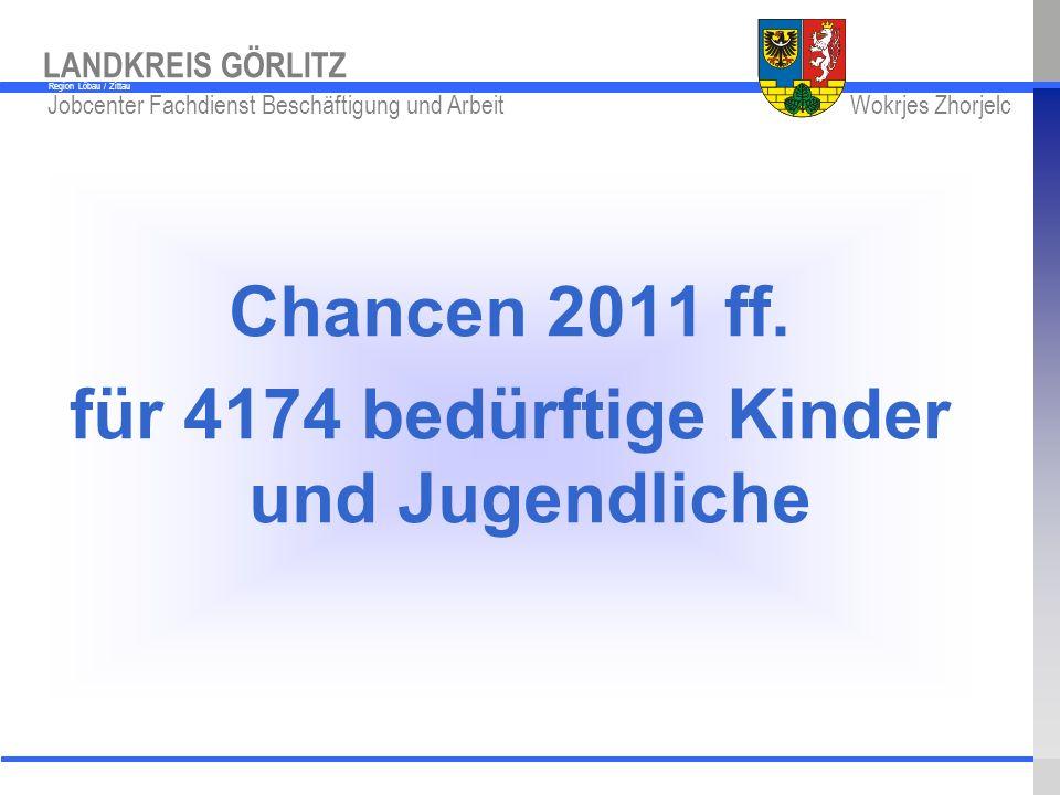 www.kreis-gr.de Jobcenter Fachdienst Beschäftigung und Arbeit Wokrjes Zhorjelc LANDKREIS GÖRLITZ Region Löbau / Zittau Chancen 2011 ff. für 4174 bedür