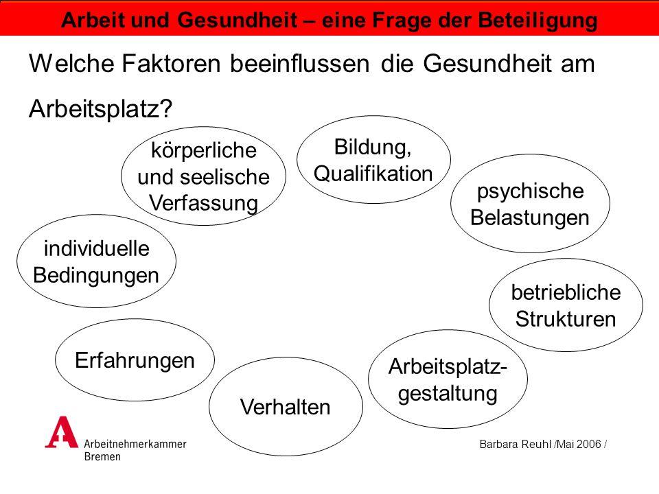 Barbara Reuhl /Mai 2006 / Arbeit und Gesundheit – eine Frage der Beteiligung Welche Faktoren beeinflussen die Gesundheit am Arbeitsplatz? körperliche