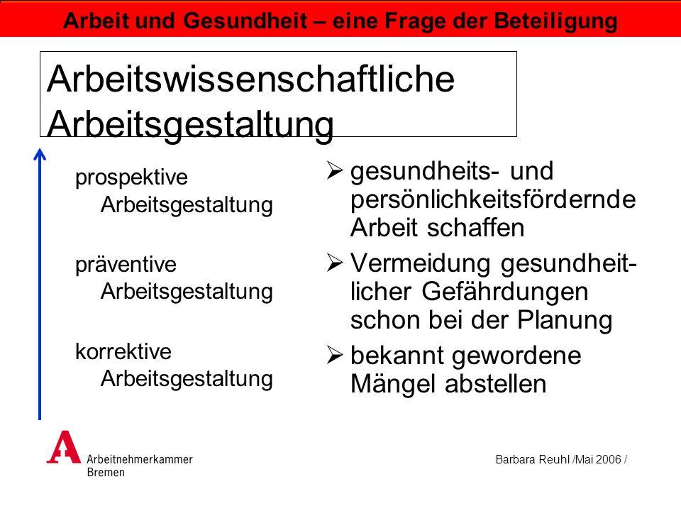 Barbara Reuhl /Mai 2006 / Arbeit und Gesundheit – eine Frage der Beteiligung Arbeitswissenschaftliche Arbeitsgestaltung prospektive Arbeitsgestaltung