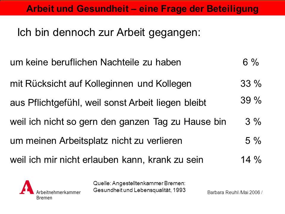 Barbara Reuhl /Mai 2006 / Arbeit und Gesundheit – eine Frage der Beteiligung Gesundheit – internationales Recht Definition der WHO:...