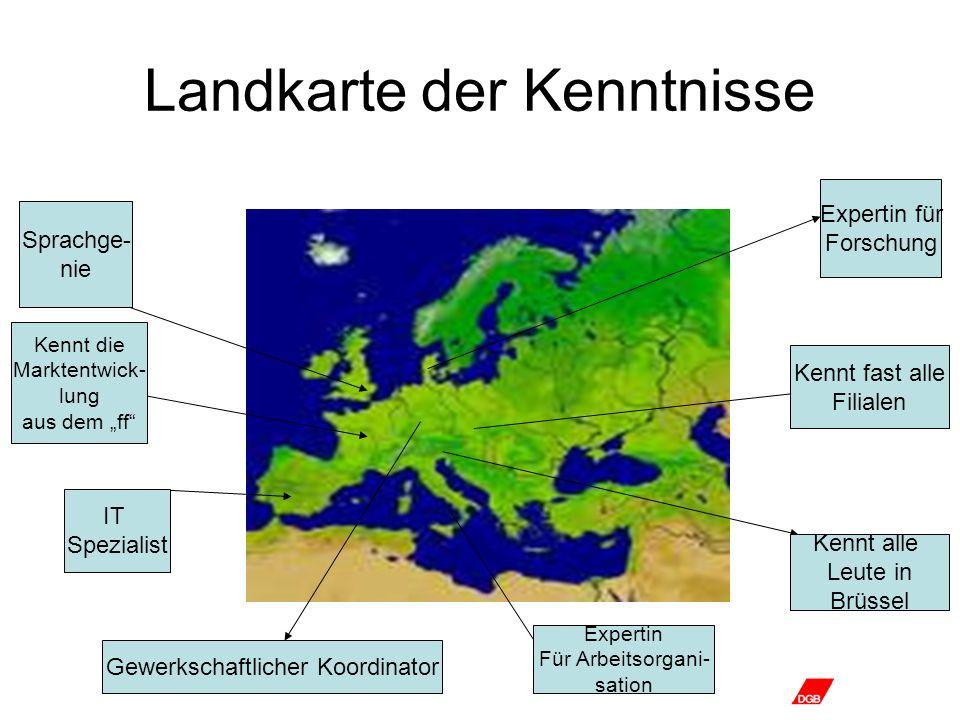 Landkarte der Kenntnisse IT Spezialist Sprachge- nie Expertin Für Arbeitsorgani- sation Kennt alle Leute in Brüssel Kennt fast alle Filialen Expertin für Forschung Kennt die Marktentwick- lung aus dem ff Gewerkschaftlicher Koordinator