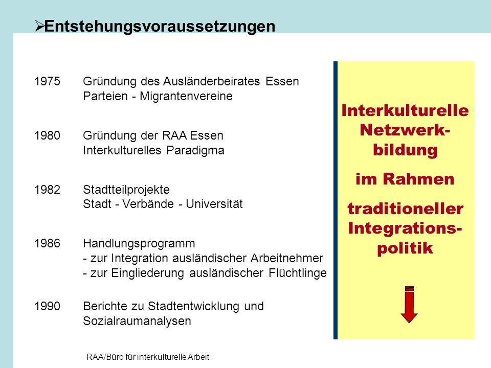 1999 2000 2002 2004 2006 2008 EAG Frühkindliche Erziehung EAG Elementarerziehung EAG Schule Jugendarbeitslosigkeit AG §78 Qualifizierung & Beschäftigung AG Interkulturelle Personalentw.
