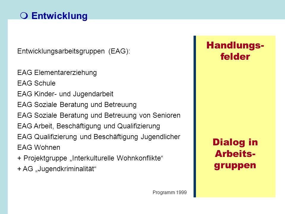 Anregungen/Ideen entwerfen Handlungsbedarf identifizieren Politik – Regeldienste – RAA/Büro f.