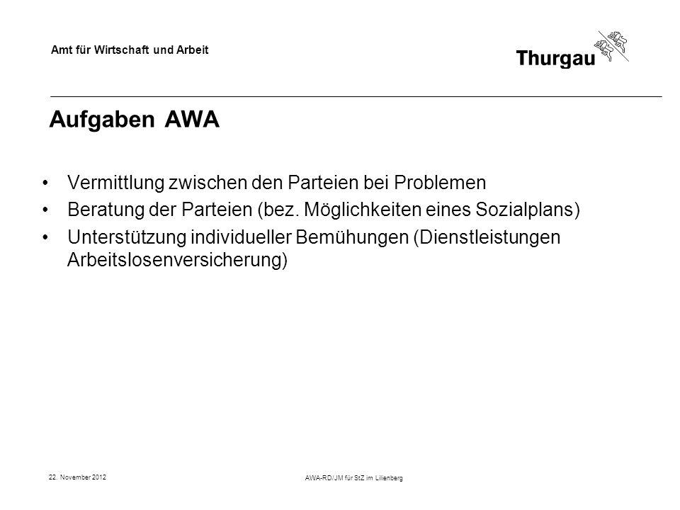 Amt für Wirtschaft und Arbeit 22. November 2012 AWA-RD/JM für StZ im Lilienberg Aufgaben AWA Vermittlung zwischen den Parteien bei Problemen Beratung