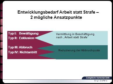Evangelische Hochschule Berlin Birgit Steffens 1.Stufe Arbeitslosigkeit, MAE etc.