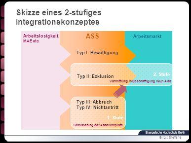 Evangelische Hochschule Berlin Birgit Steffens Übernahme in Einsatzstelle Vermittlung in Beschäftigung/ 1.